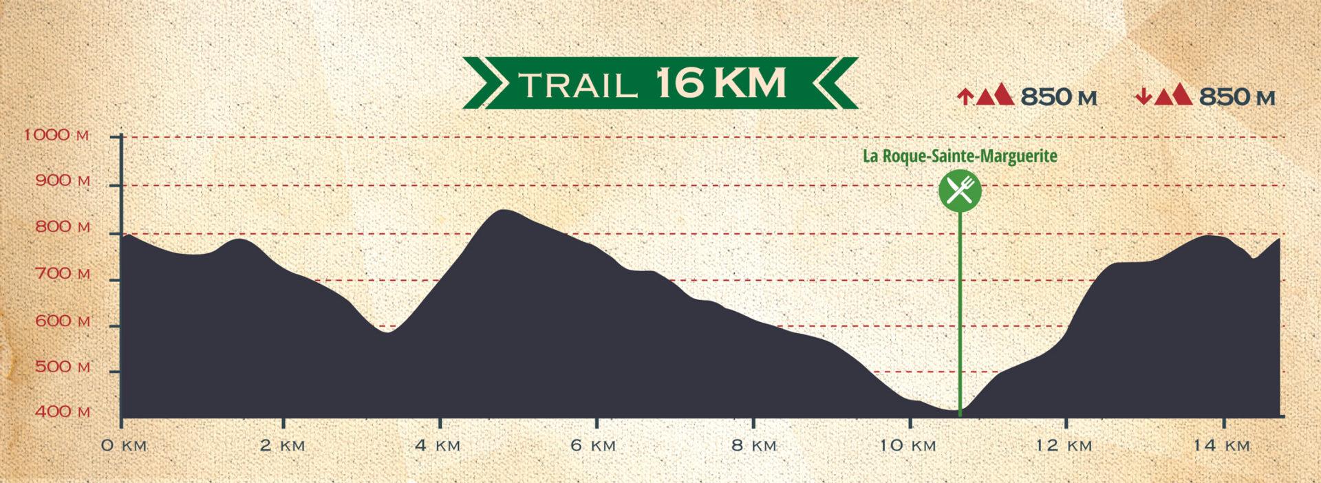profil-16kms